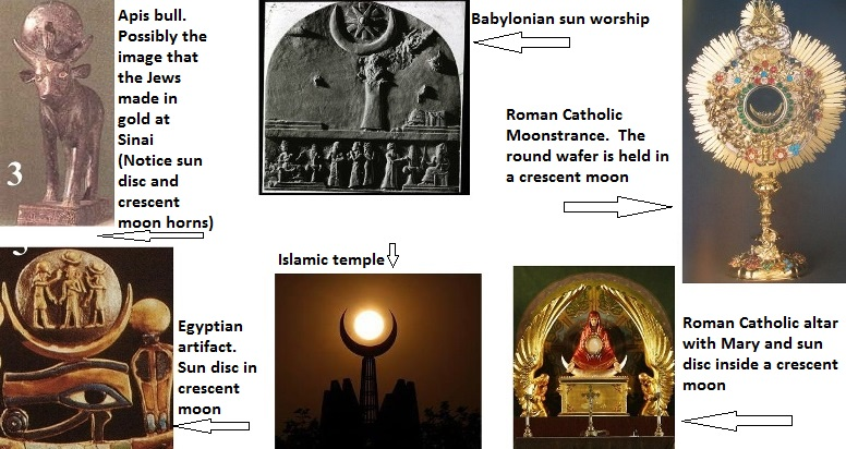 Roman Catholic Religion Is A Pagan Religion